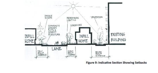 laneway housing wr
