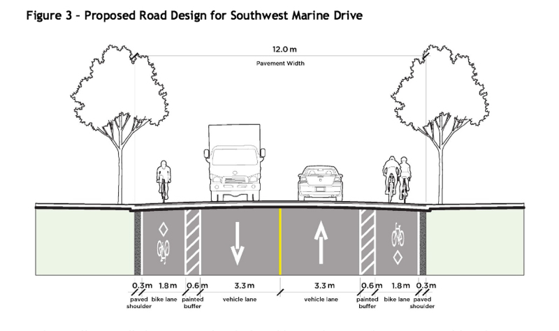 proposed road design for SW Marine Dr.WP